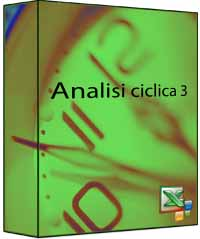 Software per analisi ciclica